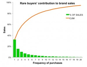 1_2Buyers_figure